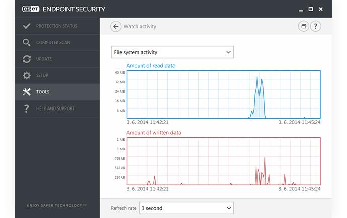 ESET Endpoint Security: Herramientas: Visualización de la actividad