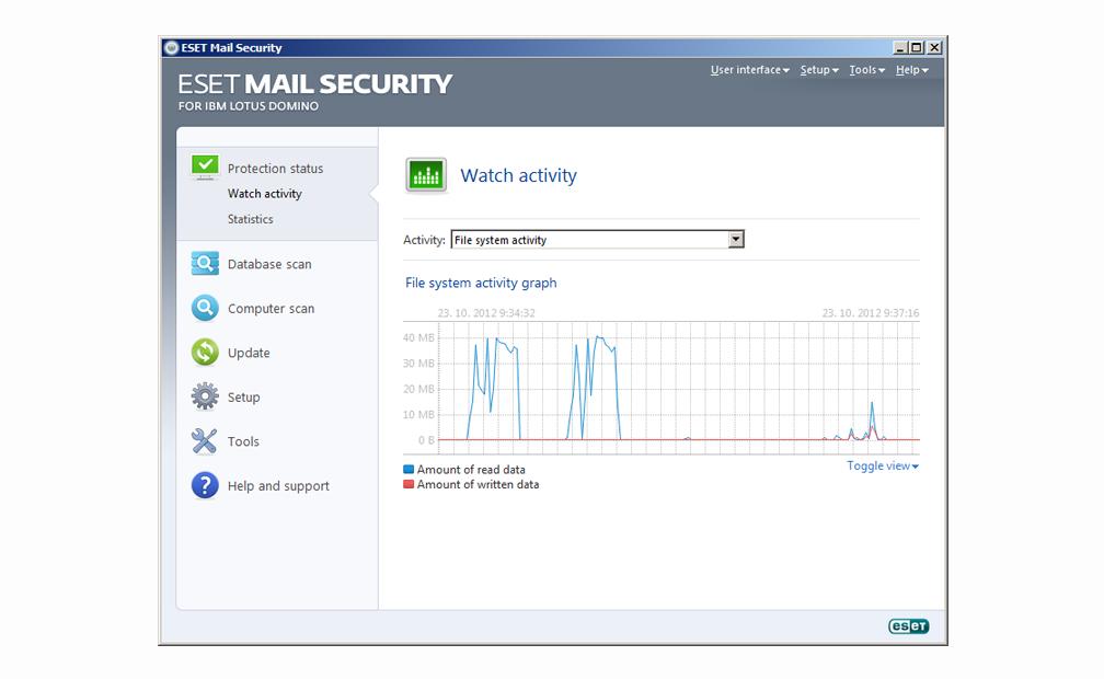 ESET Mail Security para IBM Lotus Domino - Visualización de la actividad