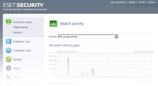 ESET Security para Microsoft SharePoint: Visualización de la actividad