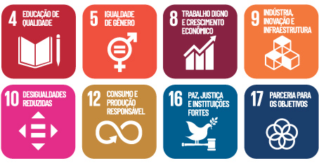 Nosso compromisso com a Agenda 2030
